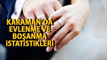 Karaman İli Evlenme Ve Boşanma İstatistikleri