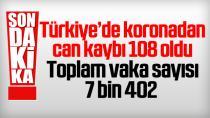 Türkiye'de koronavirüs vaka ve ölü sayısı artıyor