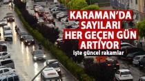 Karaman'da sayıları her geçen gün artıyor, İşte rakamlar