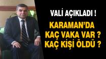 Karaman Valisi Karaman'da ki covid-19 vaka ve ölüm sayısı açıkladı